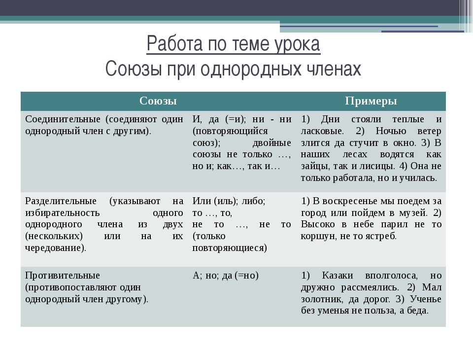 Работа по теме урока Союзы при однородных членах Союзы Примеры Соединительные...