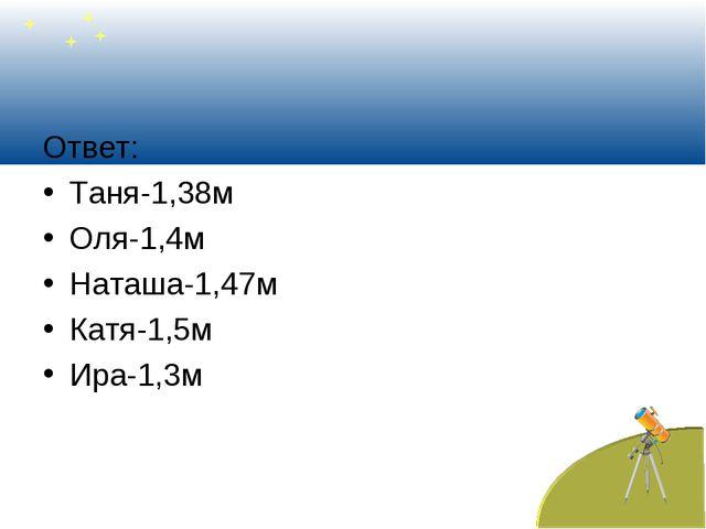 Ответ: Таня-1,38м Оля-1,4м Наташа-1,47м Катя-1,5м Ира-1,3м