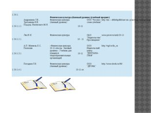 1.3.6.1.  Физическая культура (базовый уровень) (учебный предмет) 1.3.6.1.1.