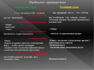 Порівняльна характеристика Романський стиль Готичний стиль ЧАС: З X ст. по на