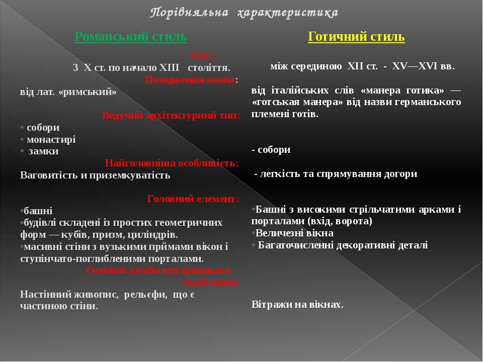 Порівняльна характеристика Романський стиль Готичний стиль ЧАС: З X ст. по на...