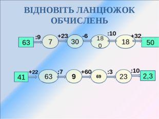 ВІДНОВІТЬ ЛАНЦЮЖОК ОБЧИСЛЕНЬ 63 50 7 180 30 18 +32 :10 -6 +23 :9 2,3 41 63 9