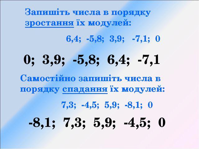 Запишіть числа в порядку зростання їх модулей: 6,4; -5,8; 3,9; -7,1; 0 0; 3,9...
