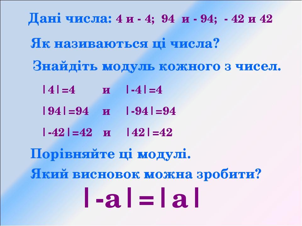 Дані числа: 4 и - 4; 94 и - 94; - 42 и 42 Як називаються ці числа? Знайдіть м...
