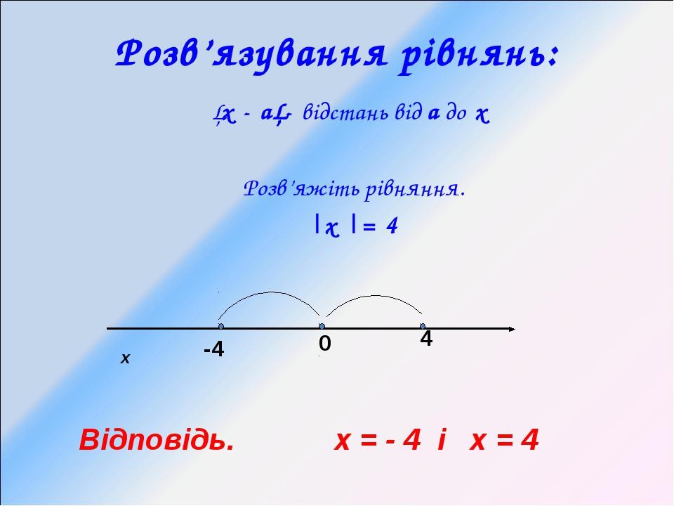 Розв'язування рівнянь: │х - а│- відстань від а до х Розв'яжіть рівняння. |х |...