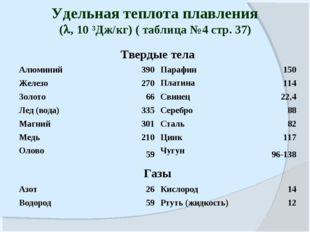 Удельная теплота плавления (, 10 ³Дж/кг) ( таблица №4 стр. 37) Твердые тела
