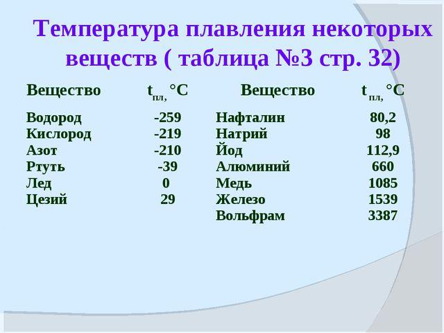 Температура плавления некоторых веществ ( таблица №3 стр. 32) Вещество tпл,...