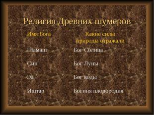 Религия Древних шумеров Имя БогаКакие силы природы отражали ШамашБог Солнца