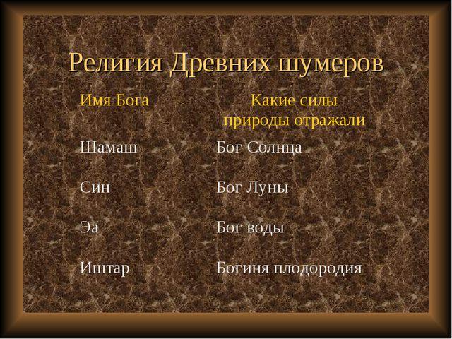 Религия Древних шумеров Имя БогаКакие силы природы отражали ШамашБог Солнца...