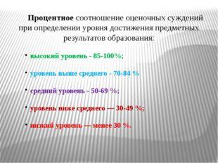 Процентное соотношение оценочных суждений при определении уровня достижения п