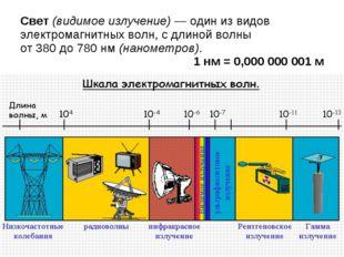 Свет (видимое излучение) — один из видов электромагнитных волн, с длиной волн