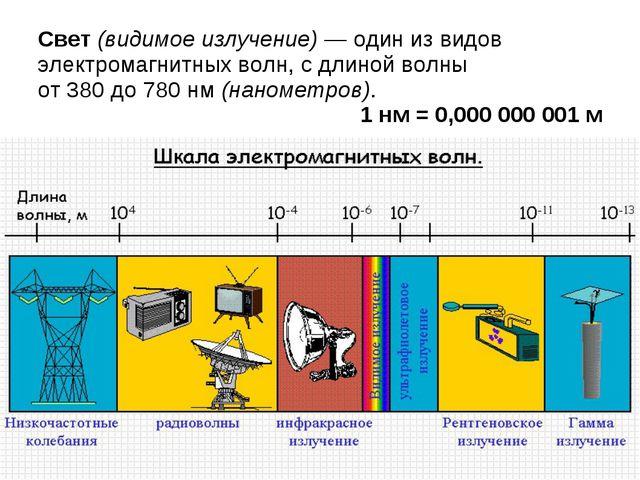 Свет (видимое излучение) — один из видов электромагнитных волн, с длиной волн...