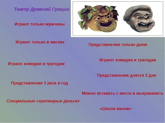 Театр Древней Греции Играют комедии и трагедии Играют только в масках Предста...