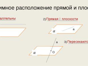 Взаимное расположение прямой и плоскости 1) а 2) а 3) а О Параллельны Прямая