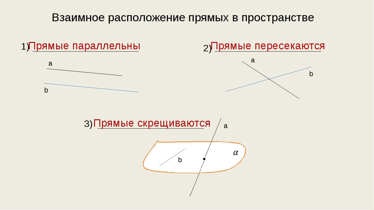 Взаимное расположение прямых в пространстве 1) 2) 3) а b а b b а Прямые парал...