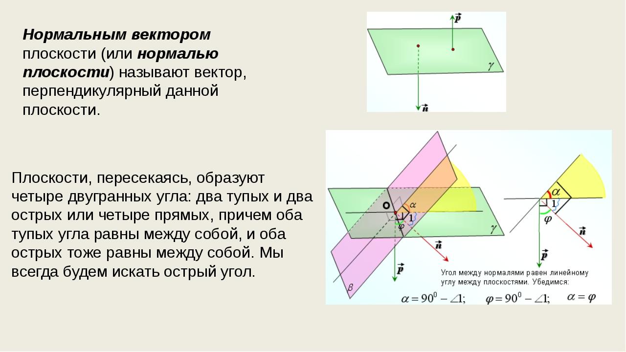 Нормальным вектором плоскости (или нормалью плоскости) называют вектор, перп...