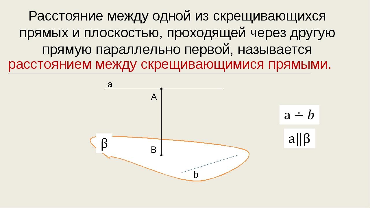 Расстояние между одной из скрещивающихся прямых и плоскостью, проходящей чере...
