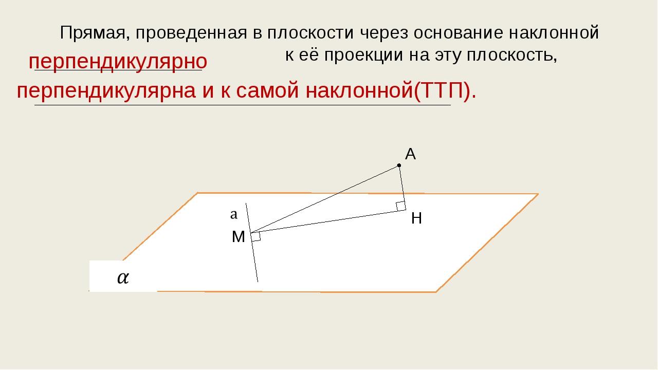 Прямая, проведенная в плоскости через основание наклонной к её проекции на эт...