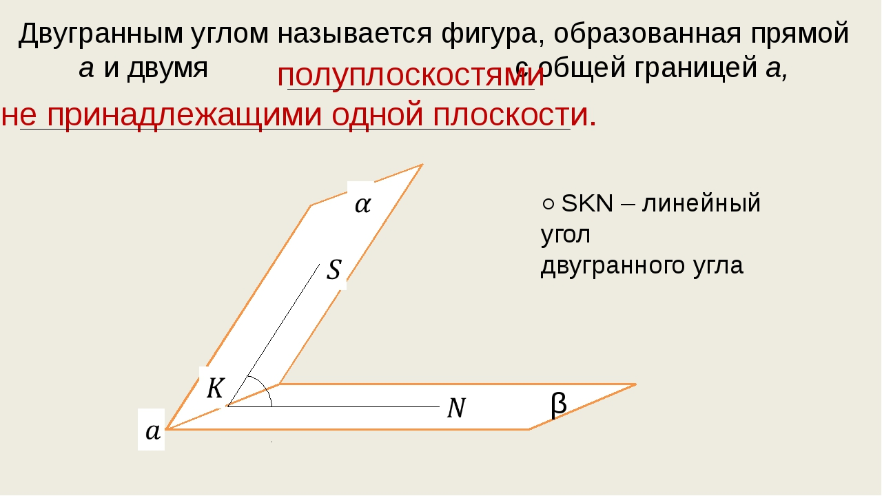 Двугранным углом называется фигура, образованная прямой а и двумя с общей гра...
