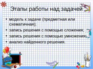 Этапы работы над задачей модель к задаче (предметная или схематичная); запись