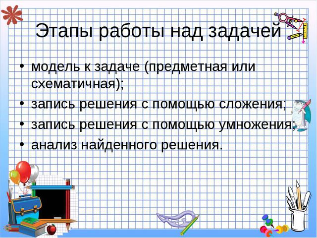 Этапы работы над задачей модель к задаче (предметная или схематичная); запись...