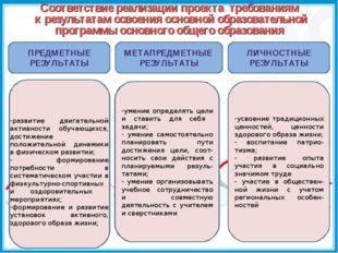 Соответствие реализации проекта требованиям к результатам освоения основной о