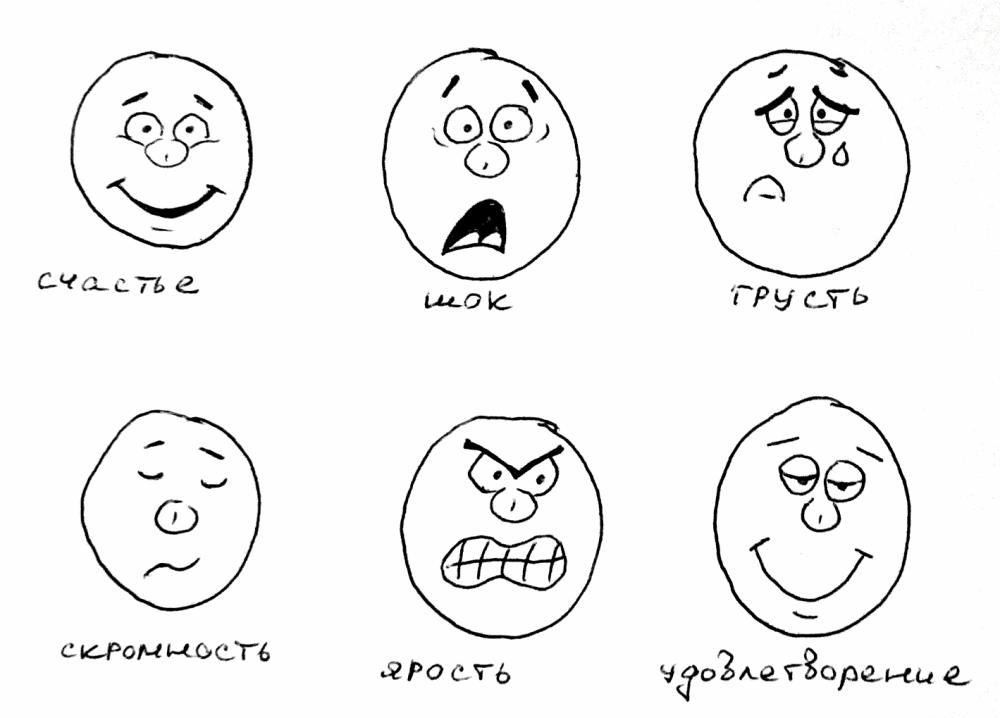 mult-faces