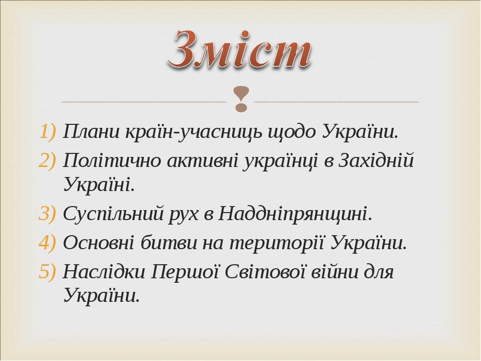 Плани країн-учасниць щодо України. Політично активні українці в Західній Укра...