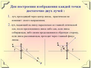 Для построения изображения каждой точки достаточно двух лучей : 1. луч, прохо