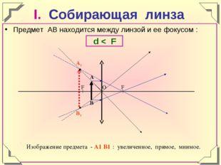 I. Собирающая линза Предмет АВ находится между линзой и ее фокусом : d < F Из