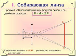 I. Собирающая линза Предмет АВ находится между фокусом линзы и ее двойным фок