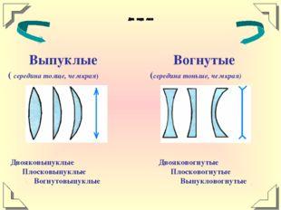 Выпуклые ( середина толще, чем края) Вогнутые (середина тоньше, чем края) Дв