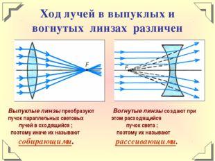 Ход лучей в выпуклых и вогнутых линзах различен Вогнутые линзы создают при эт