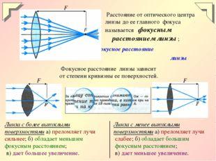 F – фокусное расстояние линзы Расстояние от оптического центра линзы до ее г