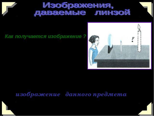 Как получается изображение ? Мы знаем, что любой (видимый) объект представля...