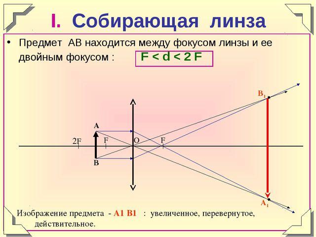 I. Собирающая линза Предмет АВ находится между фокусом линзы и ее двойным фок...