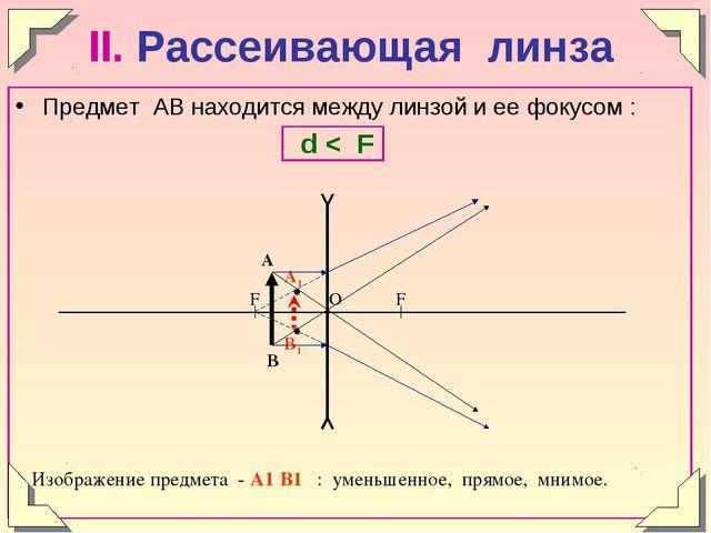 II. Рассеивающая линза Предмет АВ находится между линзой и ее фокусом : d < F...