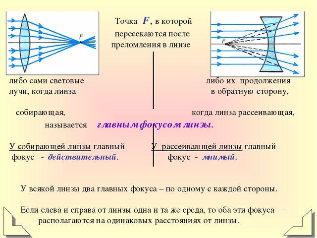 Точка F, в которой пересекаются после преломления в линзе либо сами светов...
