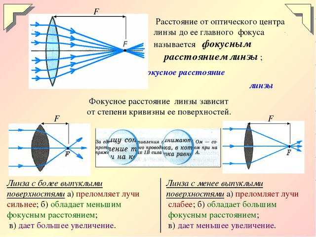F – фокусное расстояние линзы Расстояние от оптического центра линзы до ее г...