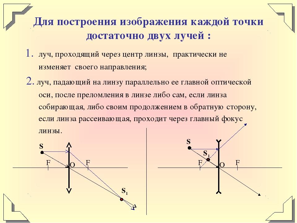 Для построения изображения каждой точки достаточно двух лучей : 1. луч, прохо...
