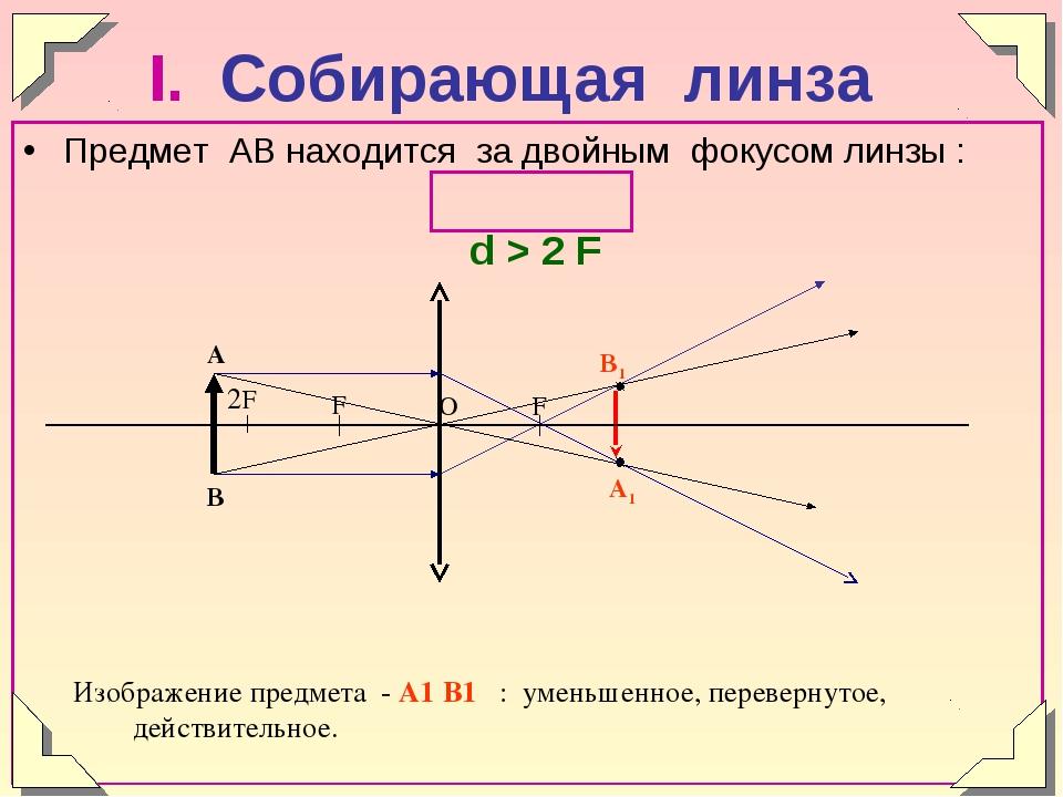 Предмет АВ находится за двойным фокусом линзы : d > 2 F Изображение предмета...