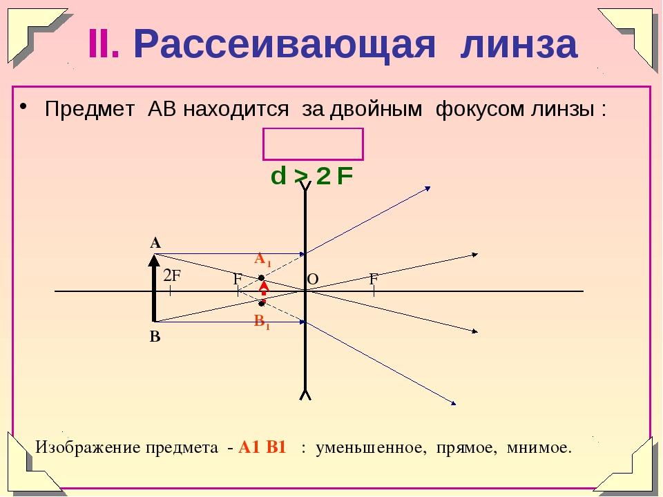 II. Рассеивающая линза Предмет АВ находится за двойным фокусом линзы : d > 2...