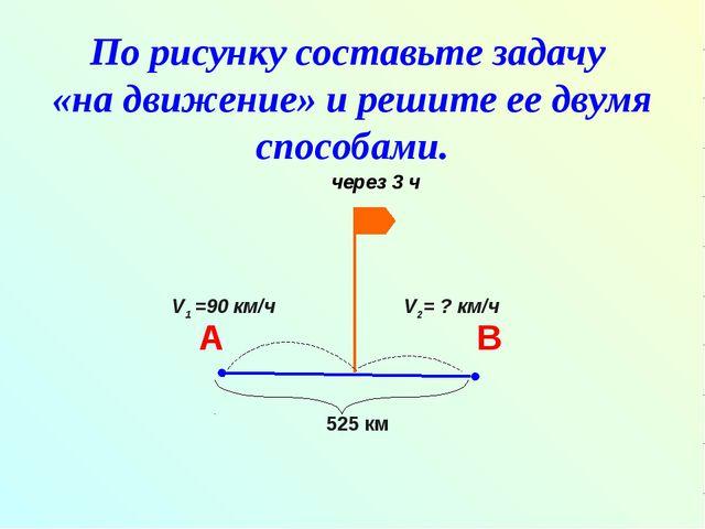 По рисунку составьте задачу «на движение» и решите ее двумя способами.