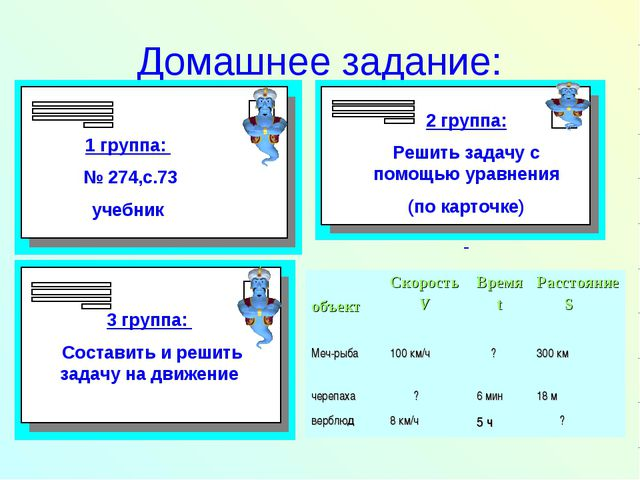 Домашнее задание: объектСкорость V Время t Расстояние S Меч-рыба 100 км/ч...