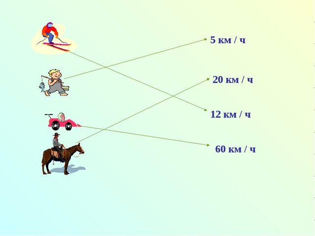 5 км / ч 60 км / ч 12 км / ч 20 км / ч