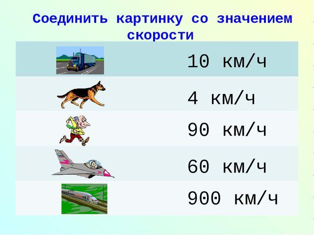 Соединить картинку со значением скорости 10 км/ч 4 км/ч 90 км/ч 60 км/ч 900 к...