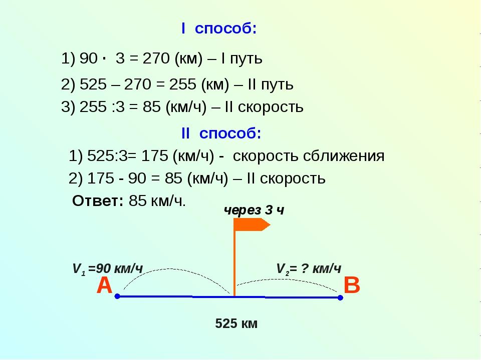 I способ: 1) 525:3= 175 (км/ч) - скорость сближения 2) 175 - 90 = 85 (км/ч) –...