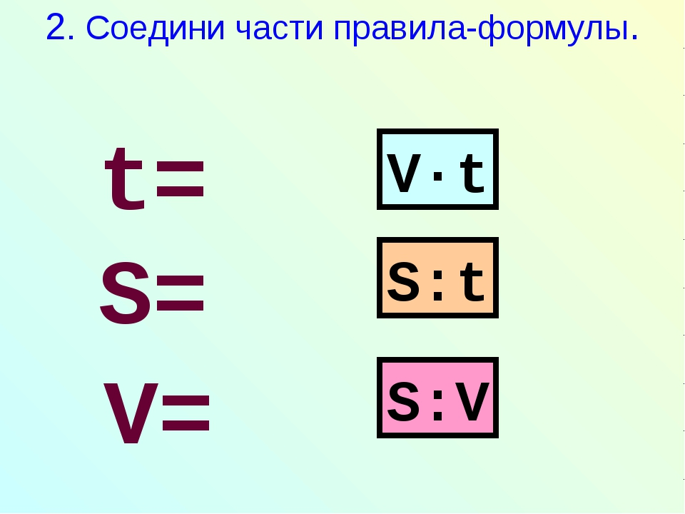 2. Соедини части правила-формулы. t= S= V= V·t S:t S:V