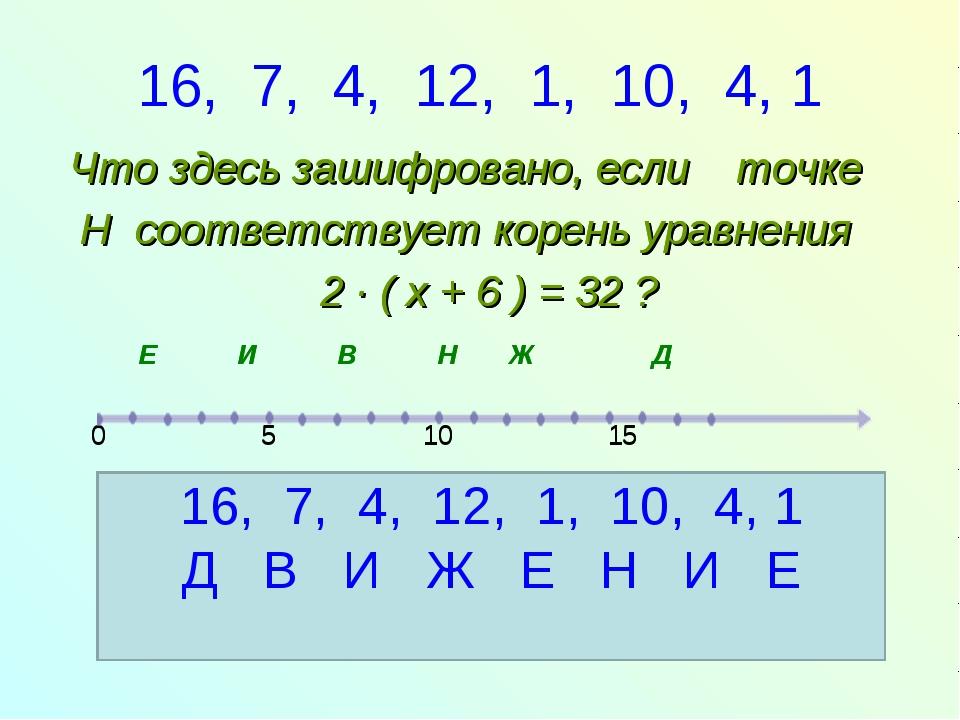 16, 7, 4, 12, 1, 10, 4, 1 Что здесь зашифровано, если точке Н соответствует...
