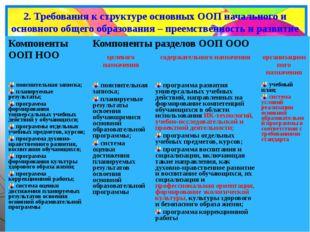 2. Требования к структуре основных ООП начального и основного общего образова